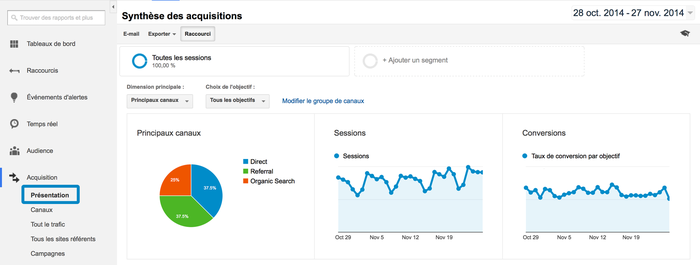 "Le menu ""Synthèse des acquisitions"" proposé par Google Analytics."