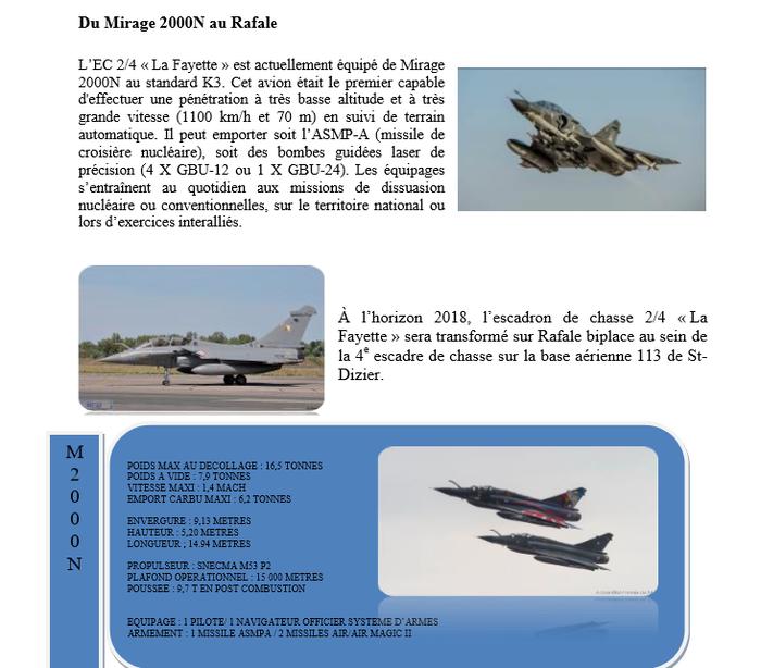 Document 10_L'escadron de chasse  La Fayette est aujourd'hui équipé d'avions de chasse Mirage 2000 N et de Rafale à partir de 2018, source: dossier de presse du Ministère de la Défense consacré au centenaire de l'escadrille La Fayette, 20 avril 2016