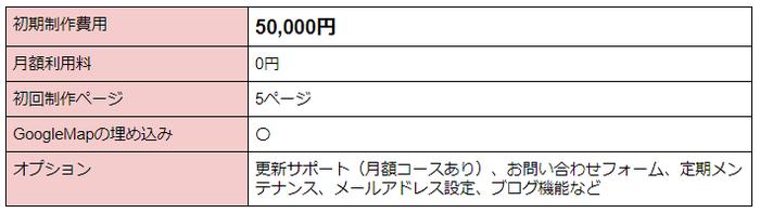 ホームページ 作成 費用 ホームページ制作 費用・料金の相場一覧【2021年改訂版】