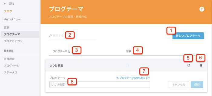 ブログテーマ管理画面