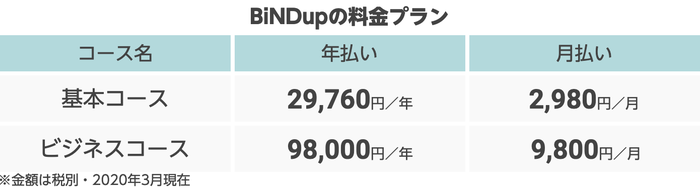BINDupの料金プラン