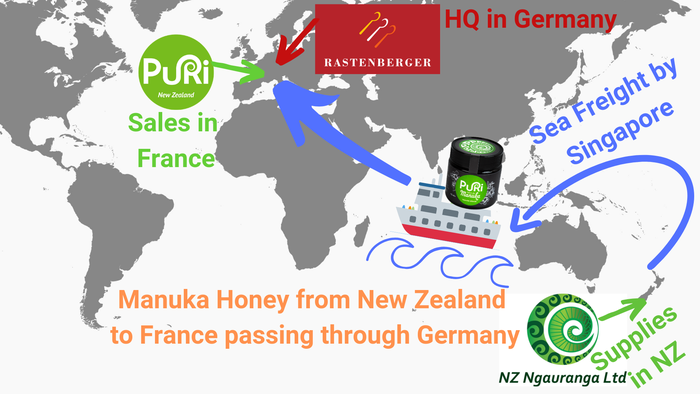 Ask for a quote from NZ Ngauranga Ltd now! Supply chain map