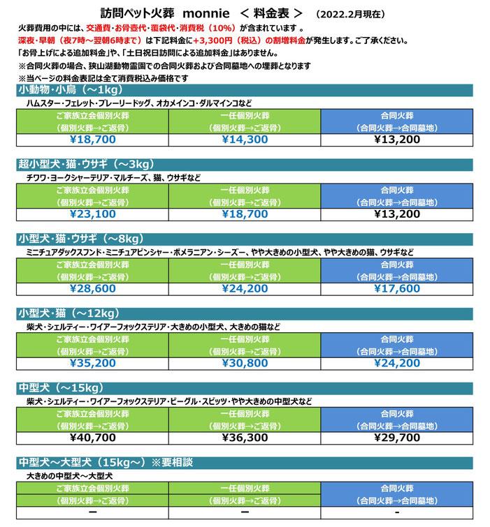 東京多摩地区 動物霊園 ペット火葬 料金表