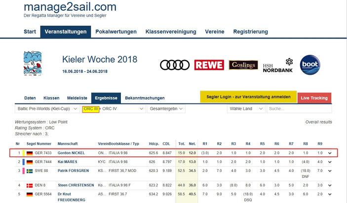 KIWO2018, Auszug der Ergebnisse ORC III,   (Quelle: manage2sail.com)