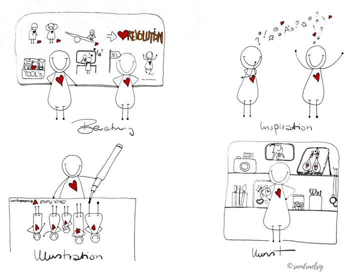 So sieht meine Business Illustration aus! Es bedarf fast keiner Worte mehr.