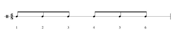 6/8 Takt zählen Schlagzeug