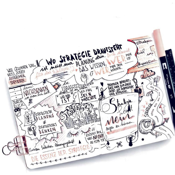 Doodles Sketchenotes zum Thema Strategie - von sketchedbytanja bei den Letter Lovers