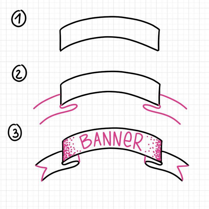Anleitung für ein nach oben gebogenes Banner