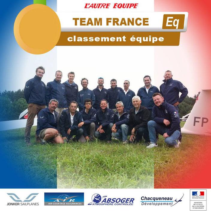 Champion du Monde par Equipe 2016 !