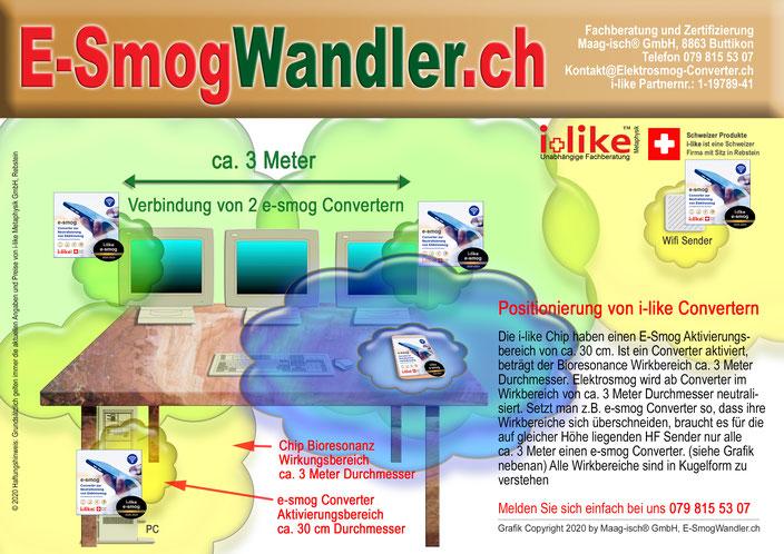 Weihnachtsgeschenk Wertvoll Nachhaltig Geschenk schenken verschenken Chip Converter E-Smogwandler  Essen-Chip Water-Chip Wasser-Chip Wasser-Converter Cosmetic-Converter Supplement-Converter Nebenwirkungen Chip Car-Converter  InduMic Induktionsherd LED C