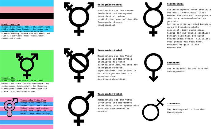 Transgender-Symbole