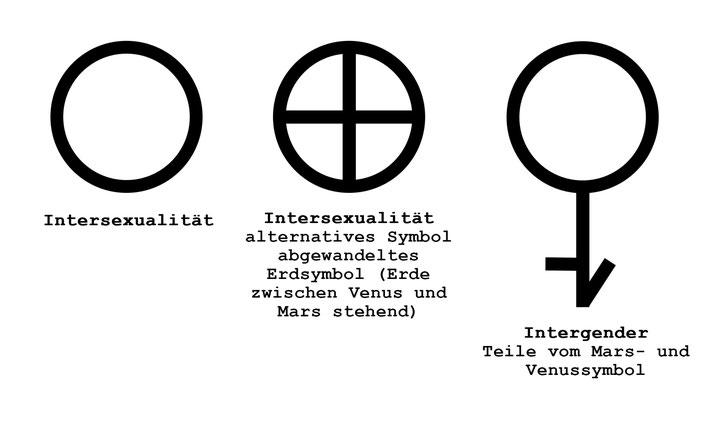 Inter*-Symbole