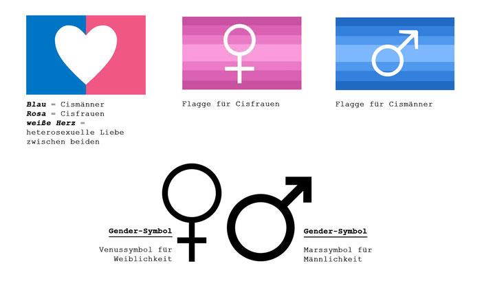 cisgender-symbols