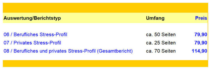 Das persolog® Stressprofil (Stressprävention & Stress bewältigen). Test