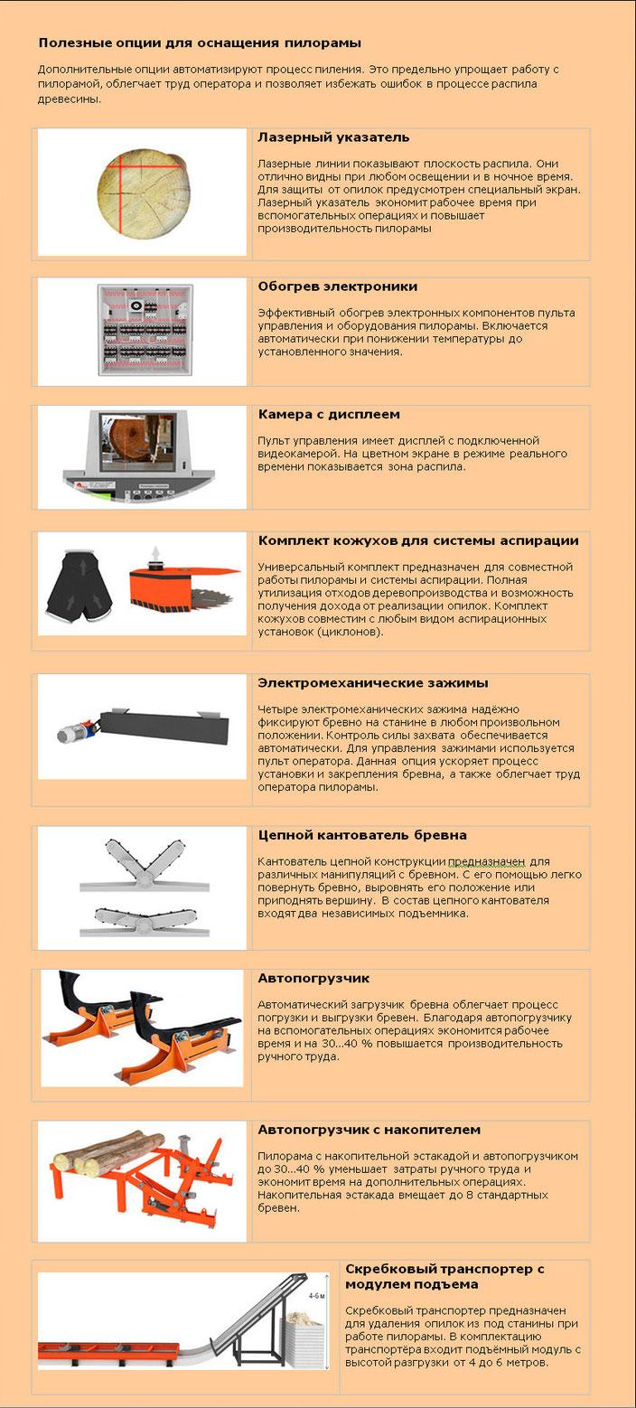 Оборудование для раскроя древесины. Технический копирайтинг