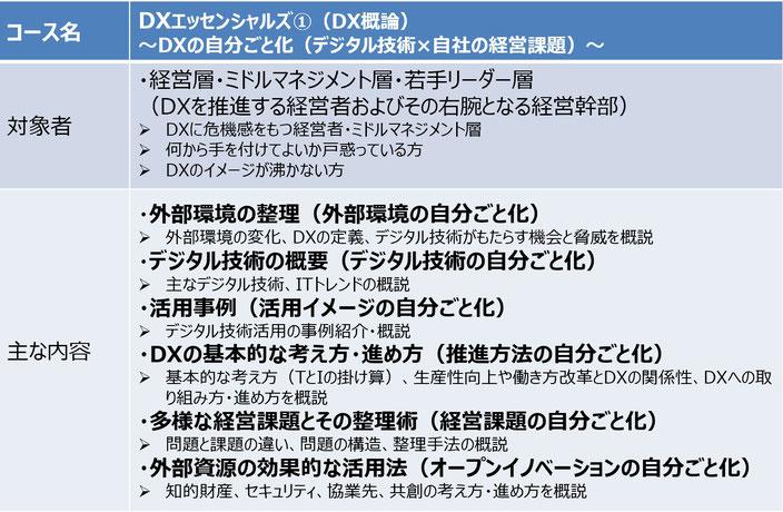 DXエッセンシャルズ①(DX概論)