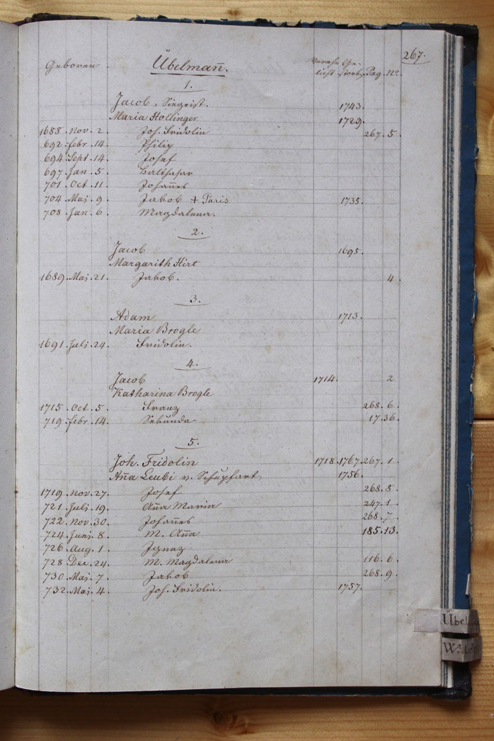 Original-Familienbuch von 1846: Seite 267