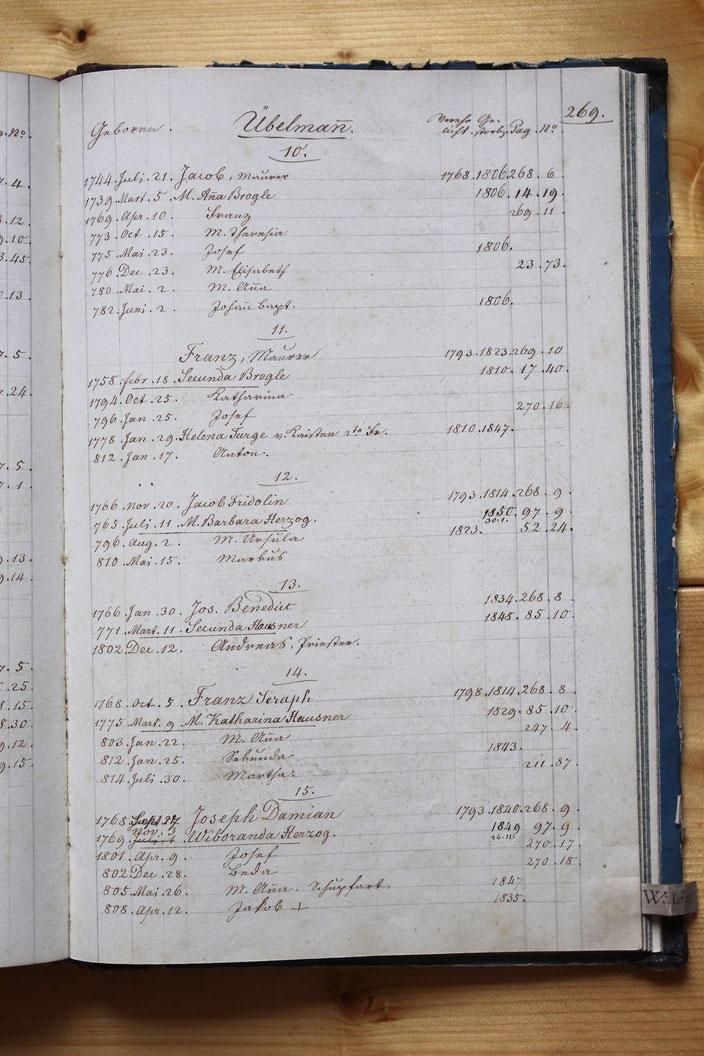 Original-Familienbuch von 1846: Seite 269