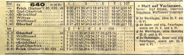 """Quelle: Gemeindearchiv Wittnau, """"Gemeinde-Chronik"""" 1953"""