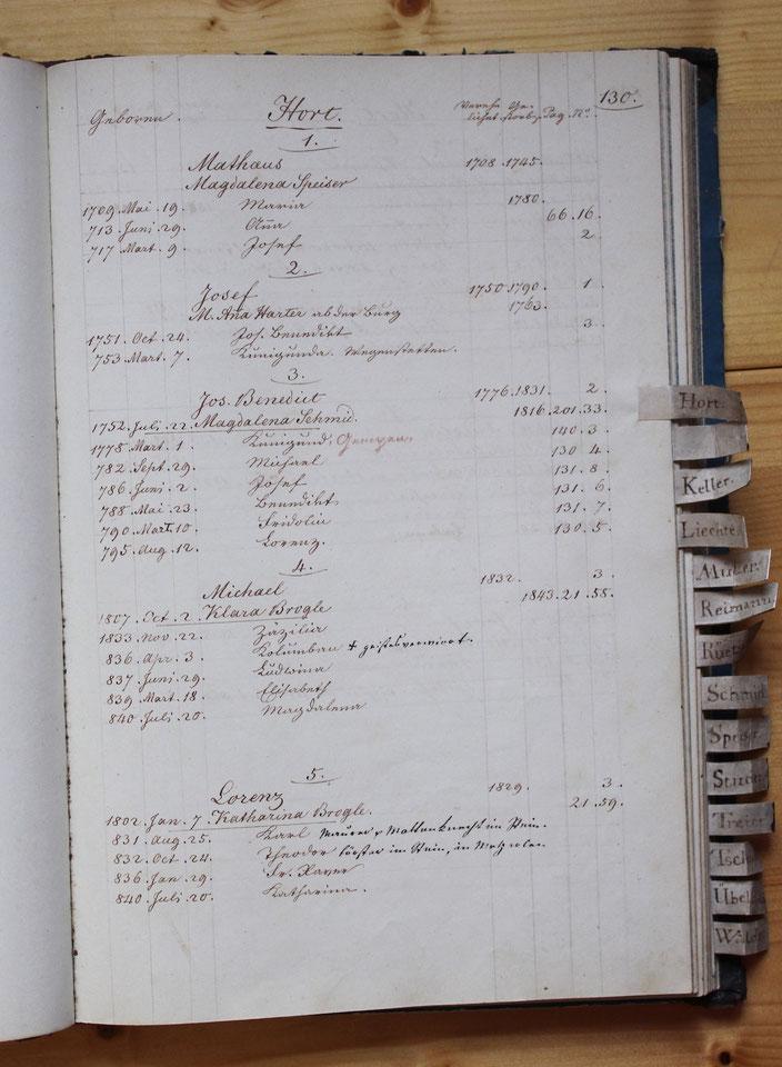 Original-Familienbuch von 1846: Seite 130