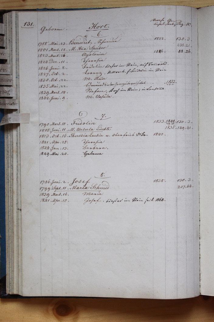 Original-Familienbuch von 1846: Seite 131