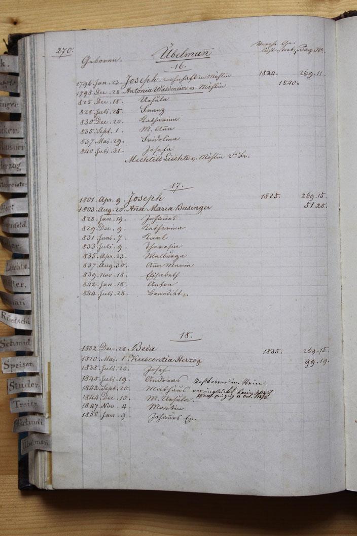 Original-Familienbuch von 1846: Seite 270