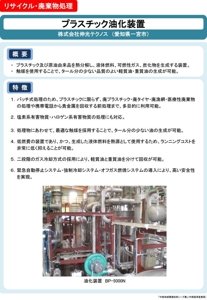 廃プラスチック油化装置