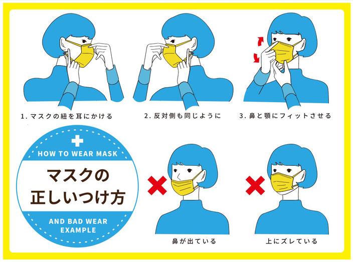 マスクの正しいつけ方 マスク製造販売