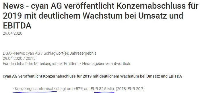 Ad-hoc news Cyan AG 29.04.2020