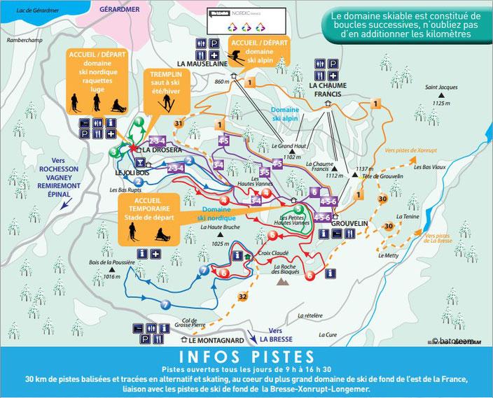 Plan du domaine de ski nordique à Gérardmer