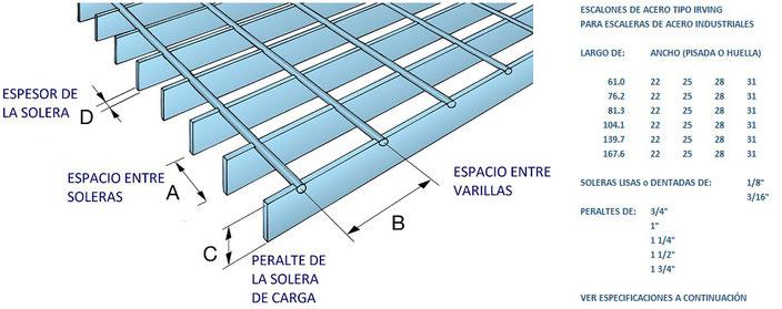 ESCALONES DE ACERO TIPO IRVING
