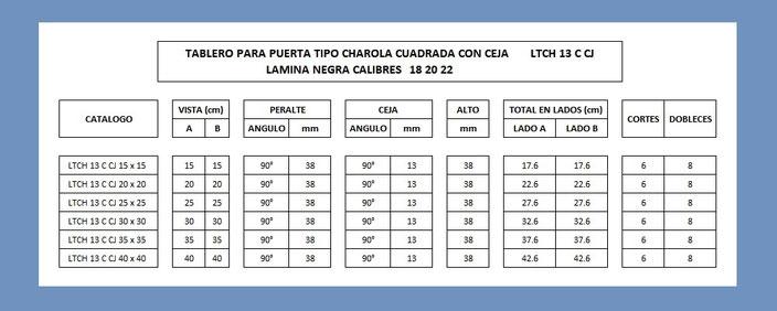 LAMINA TABLERO TIPO CHAROLA CUADRADA CON CEJA