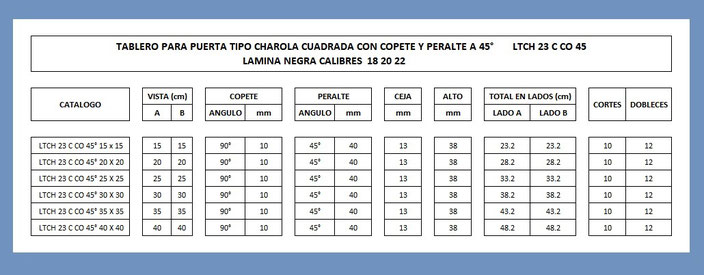 TABLERO PARA PUERTA TIPO CHAROLA CUADRADA CON COPETE Y PERALTE A 45° CALIBRE 18 29 22