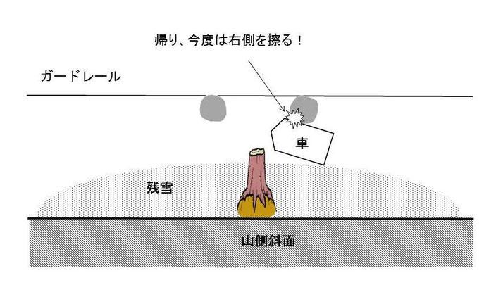 倒木が道を塞ぐ現場の図(3)