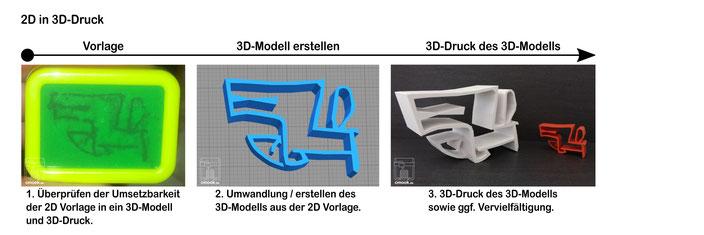 3D-Druck Dienstleistungen 2D in 3D-Druck Beispiel chimaumau Vorlage 3D-Modell 3D-Druck