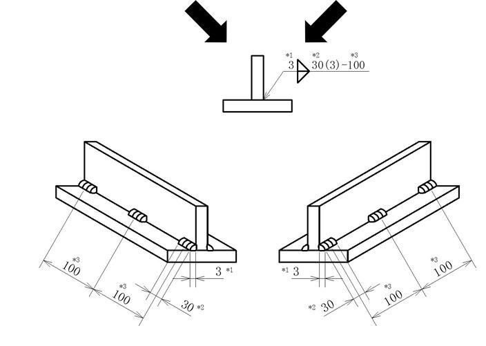 溶接長さを指示するイメージその2です。