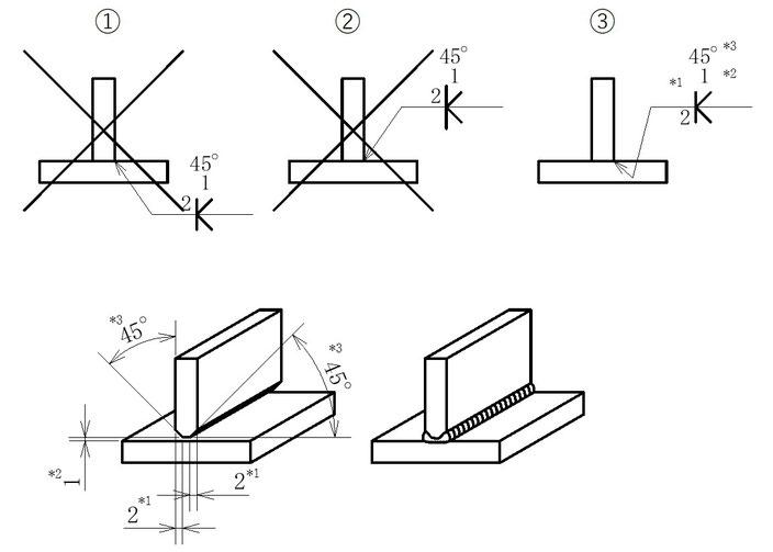 K型開先指示のイメージ図です。