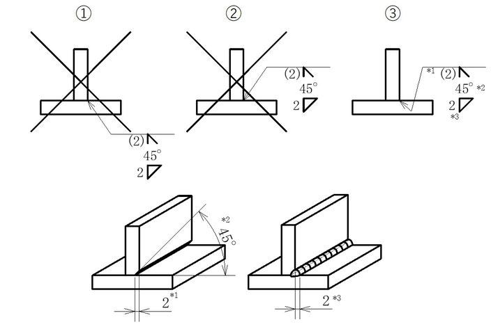 レ型解析溶接とすみ肉溶接を組合わせて指示した場合のイメージ図です。