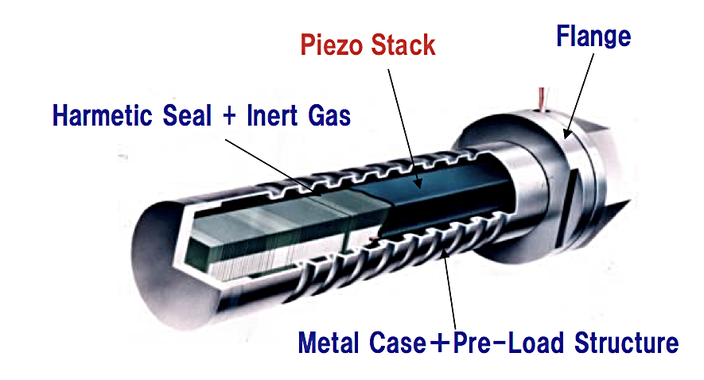 encased piezo stack