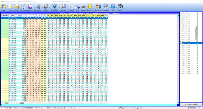 Das Makro wurde durchgeführt, dabei waren 15 Filter im Einsatz. Angezeigt wird, wie viele Filter wie viele Reihen betroffen haben