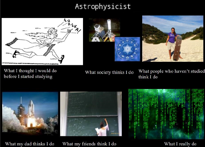 An illustration of how people pictured my life as an Astronomy (=Astrophysics) student.