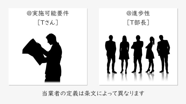 当業者といっても、実施可能要件における当業者と、進歩性における当業者とでは意味が違う(人数も違う)ことを表す図