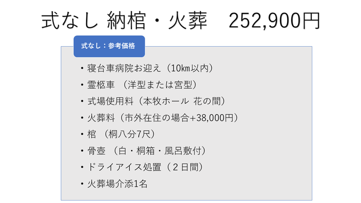 式なし 納棺・火葬 252,900円