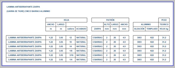 LÁMINA ANTIDERRAPANTE ZARPA (GARRA DE TIGRE) 5 BARRAS TABLA DE MEDIDAS