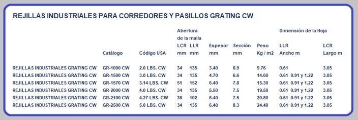 REJILLA INDUSTRIAL GRATING CW (PASO DE GATO) PARA PASILLOS Y CORREDORES INDUSTRIALES