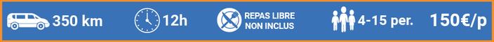 CANYON - CRESTE - STRADE A PICCO - PAESI ARROCCATI - ACQUE TURCHESI - SPORT ACQUATICI