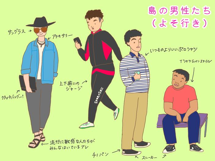 イラストでよそ行きのときの男性の服装を解説