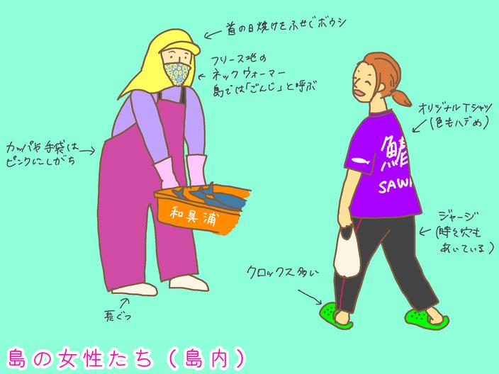イラストで島内での女性の服装を解説