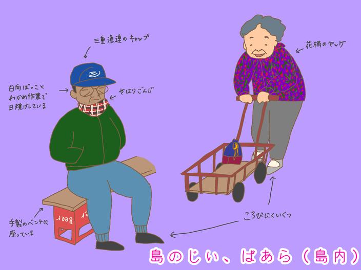 イラストで島内でのご老人の服装を解説