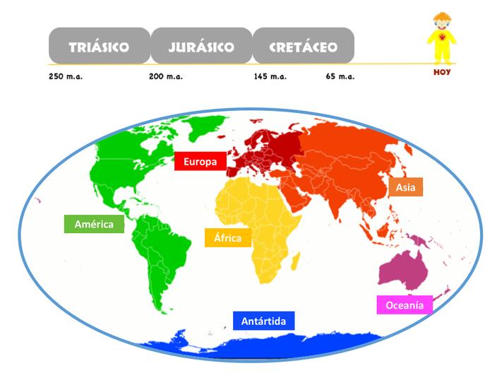 La Tierra No Era Como La Conocemos Hoy En Dia Dinofun App